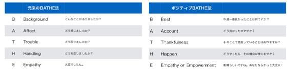 長先生図5