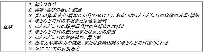 佐藤先生図