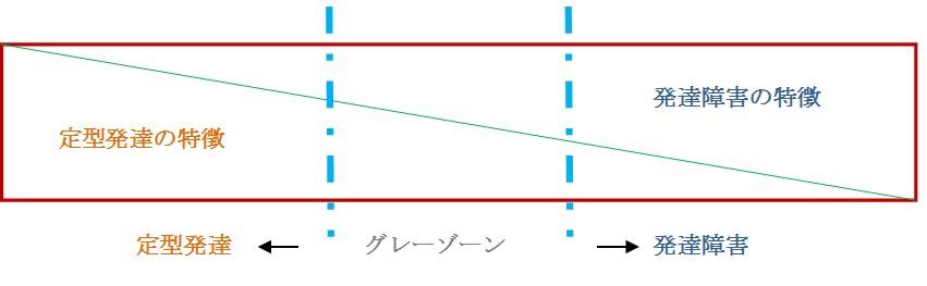 安藤先生図