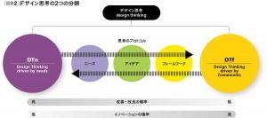 福井先生図2