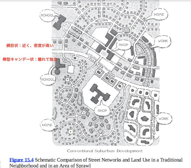 佐藤先生図2